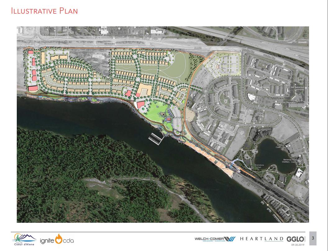 Illustrative Plan Atlas Waterfront Project