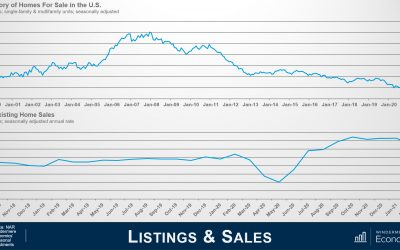 What to expect with rising mortgage rates